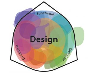 Sustainable Design Cards